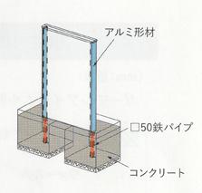 ディーズパティオ 構造