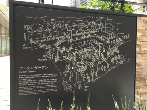サンクンガーデン案内図
